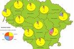 Skład narodowościowy mieszkańców Litwy w obwodach