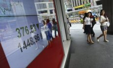 Kinijos finansų rinka