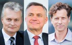 Самые влиятельные в Литве 2017: список предпринимателей и экономистов