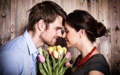 Santykių artumo testas