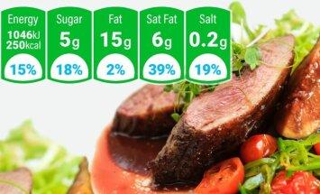 Efektyviai lieknėti padės tinkami maisto produktų deriniai