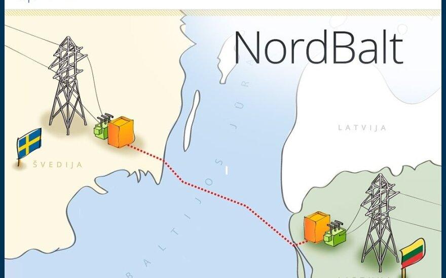 Не работает NordBalt и один из агрегатов Круоняйской электростанции