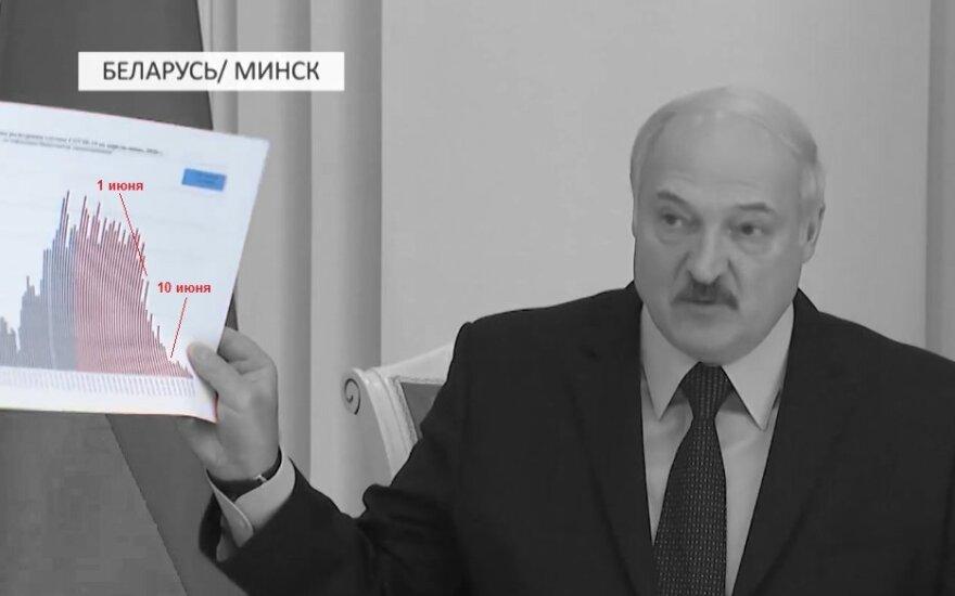 Коронавирус в Беларуси: на диаграмме в руках Лукашенко — больше 1 тысячи новых случаев COVID-19 в день?