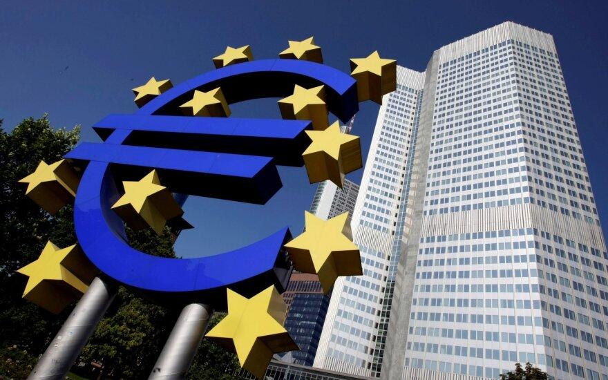 Europos Centrinis Bankas