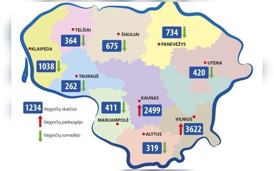Lietuvos vagysčių žemėlapis pagal apskritis: per pirmus penkis mėnesius įvykusių vagysčių skaičius, nurodant kaip, lyginant su tuo pačiu laikotarpiu praėjusiais metais, jis kito
