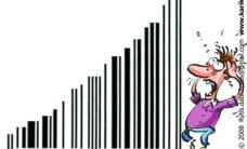 Metinė infliacija - 12 proc., diržus veržiasi daugiau nei pusė gyventojų