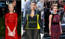 Scarlett Johansson, Kim Kardashian ir Helen Mirren figūros yra idealios.
