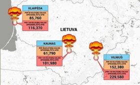 Teorinis aukų skaičius Lietuvoje