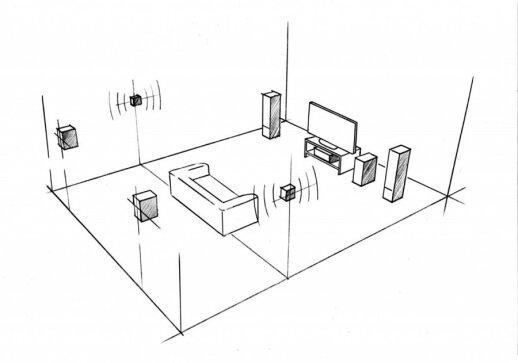 Kad kaimynai negirdėtų, ką žiūrite: vaizdo ir garso aparatūra namuose