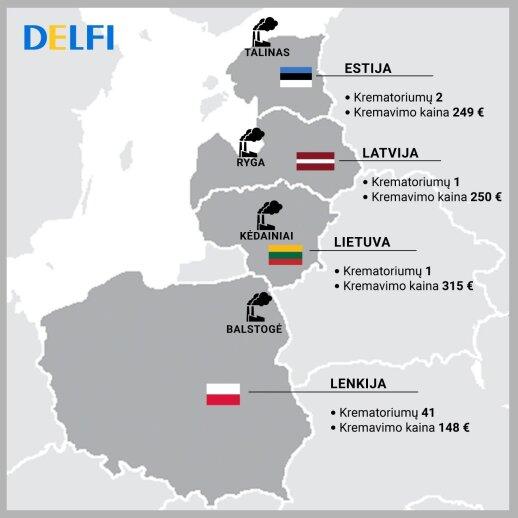 Dar viena paslauga, dėl kurios lietuviai vyksta į Lenkiją