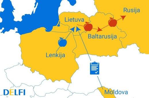 Tarptautin? afera: Lietuvoje demaskuoti iš Rusijos sprendimo besipelnantys suk?iai