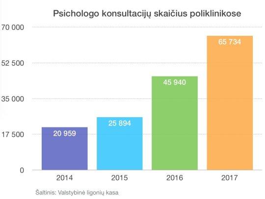 Ketverių metų statistika į savižudybes Lietuvoje privers pažvelgti kitu žvilgsniu