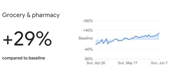 Все устали от карантина? Google рассказал, где во время пандемии находились жители Литвы и других стран