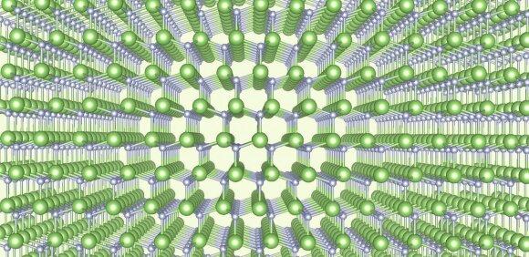 Kvantinės mechanikos pagalba galima apskaičiuoti kaip atomai išsidėstę vienas kito atžvilgiu, kokios medžiagos fizikinės ir cheminės savybės.