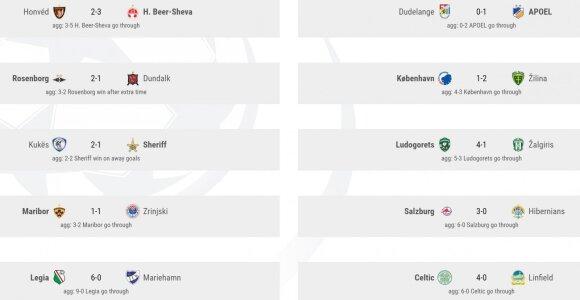 UEFA Čempionų lygos antrojo etapo trečiadienio vakaro rezultatai