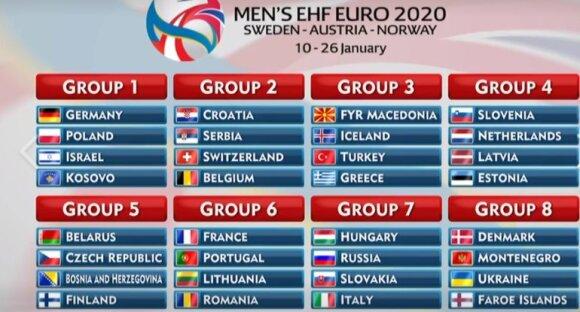Europos rankinio čempionato atrankos grupės