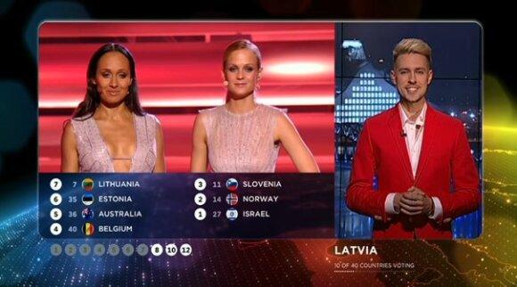 Latvijos balai