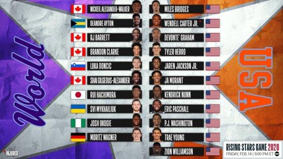 """NBA """"Kylančių žvaigždžių"""" komandų sudėtys (NBA nuotr.)"""