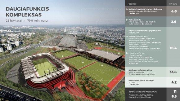 Galima nacionalinio stadiono vizualizacija, Axis Industries nuotr.