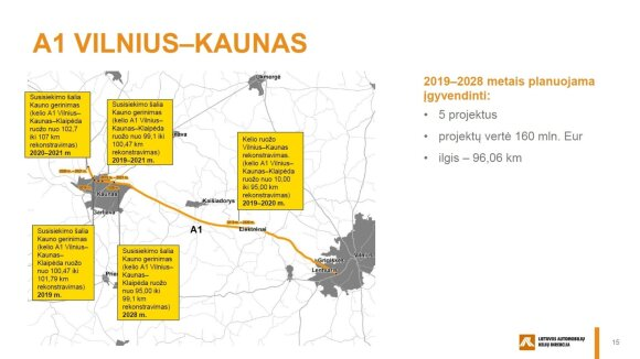 A1 Vilnius–Kaunas