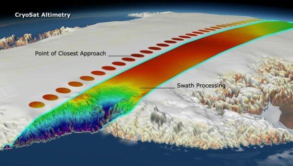Ledynų Aliaskoje ir Azijoje tirpsmo duomenys, užfiksuoti nuo 2010 iki 2019 metų palydovu CryoSat-2