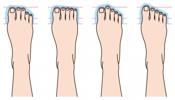 Ką kojų pirštai gali pasakyti apie jūsų charakterį