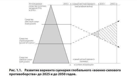 Rusijos scenarijus 2050-iesiems: Kremlius prognozuoja neišvengiamą karą su Vakarais