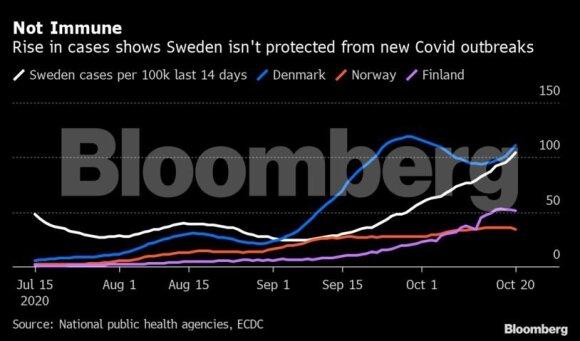 Vakarėlis baigtas: po žiniasklaidoje pasklidusių vaizdų Švedija įveda ribojimą