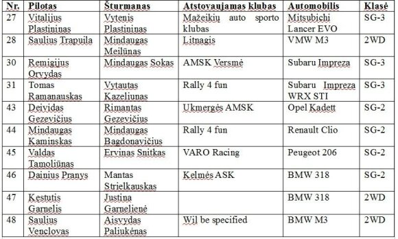 Autosporto sezono pradžia