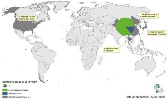 Lentelė. Naujo koronaviruso 2019-nCoV sukelti patvirtinti atvejai (n=448) pagal šalis ir regionus,  2020 m. sausio 21 d.