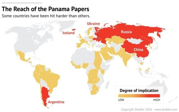 The impact of Panama Papers in Eastern Europe - and rest of the world