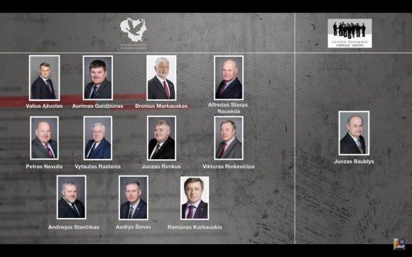 R.I.T.A. Nedeklaruoti ir neapmokestinami Karbauskio milijonai