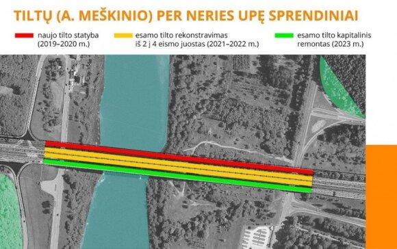 Kaune iškils naujas tiltas per Nerį