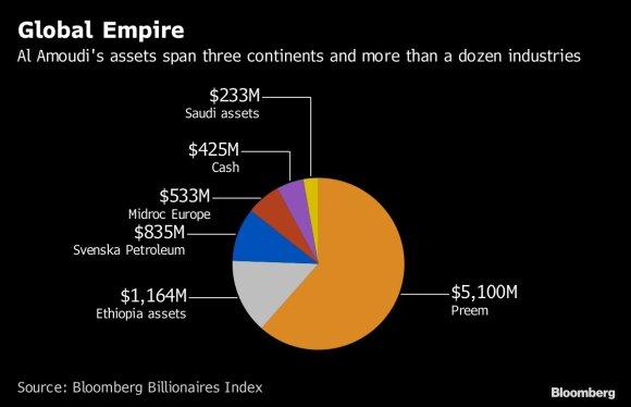 Milijardierius buvo dingęs 400 dienų, bet jo imperija suklestėjo