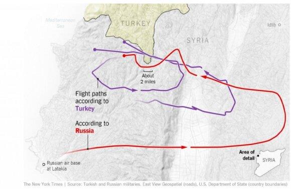 Su-24 skrydžio trajektorija pagal Turkiją ir Rusiją (nytimes.com)