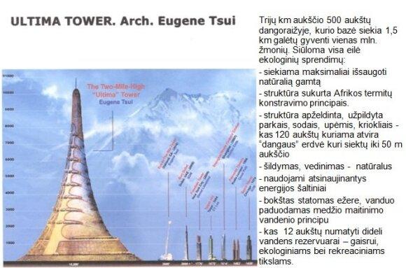 miestai bokštai