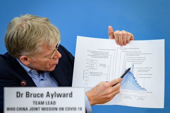 Bruce'as Aylwardas