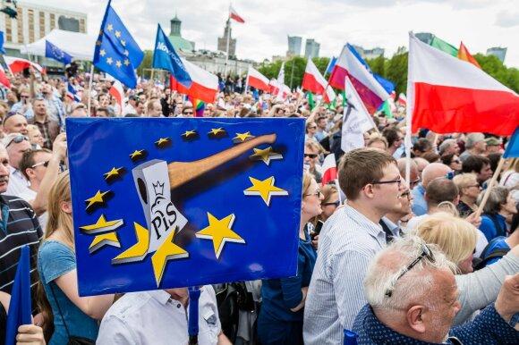 Lenkija
