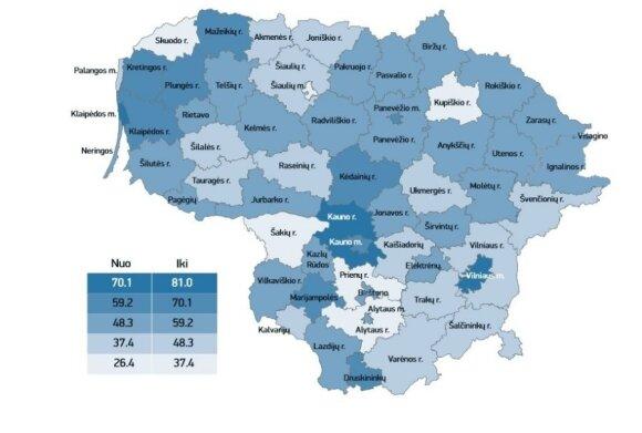 Lietuvos savivaldybių reitingas, 2014 m. LLRI