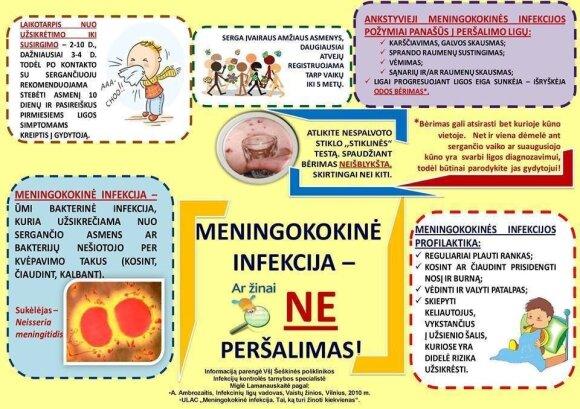 Informacija apie meningokokinę infekciją (parengė Miglė Lamanauskaitė)