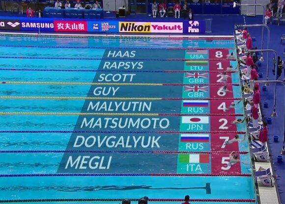 200 m plaukimo laisvu stiliumi pusfinalio rezultatai
