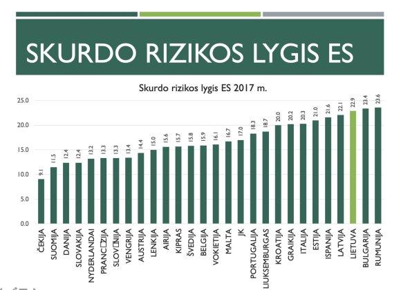 Žygimantas Mauricas: Lietuva – viena geriausiai pasiruošusių ekonominei krizei visoje ES