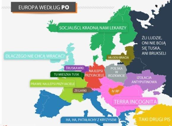Europa według PO