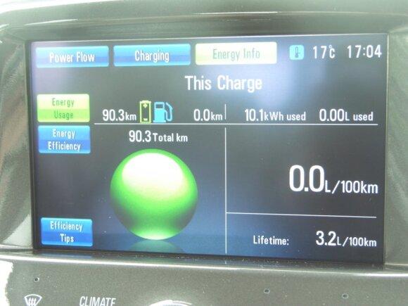 Elektriniu režimu - daugiau nei 90 km