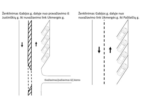 Gatvėje Pašilaičiuose keičiasi eismo ženklinimas: aplenkti stovinčius automobilius bus saugiau