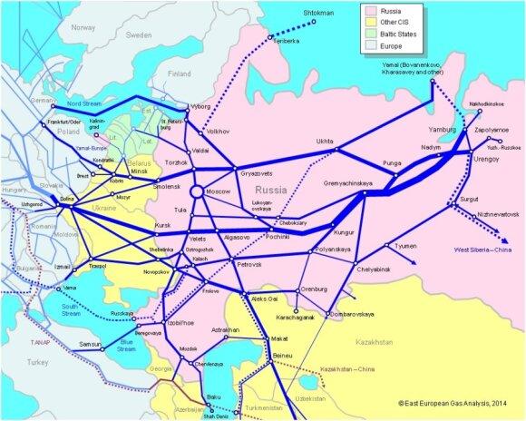 Minority shareholding: The unprecedented threat of Gazprom and Rosneft to EU energy market
