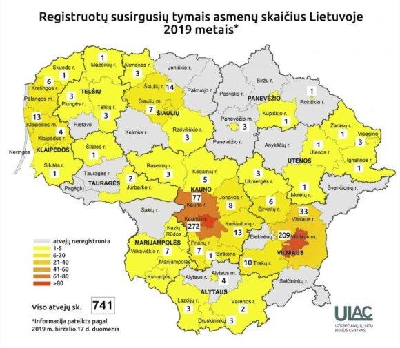 Lietuvos tymų žemėlapis