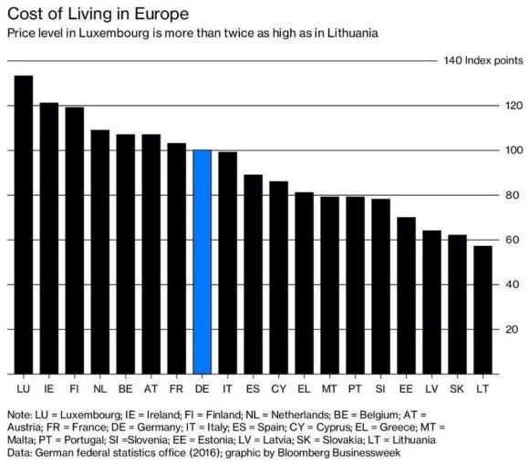 Besiskundžiantiems lietuviškomis kainomis turi naują atsakymą