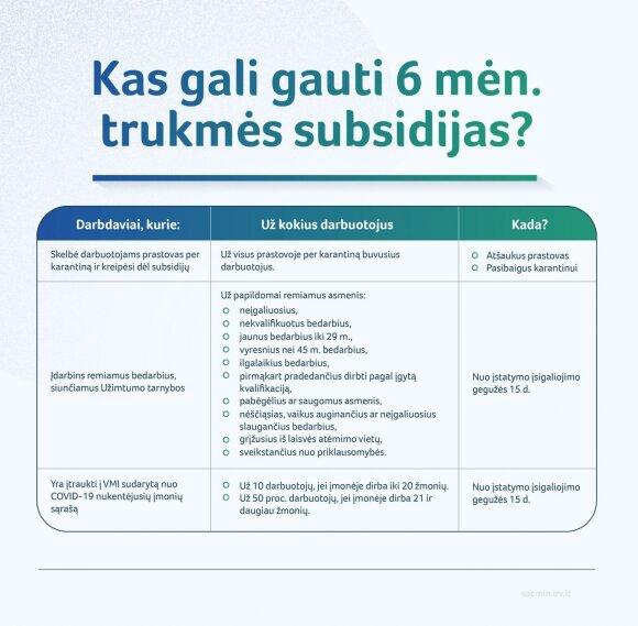 Lietuvos Respublikos socialinės apsaugos ir darbo ministerijos nuotr.