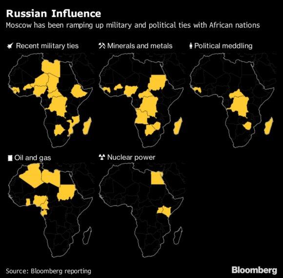 Tobulas regionas Kremliui veikti: Rusija čia grįžta su nauja jėga